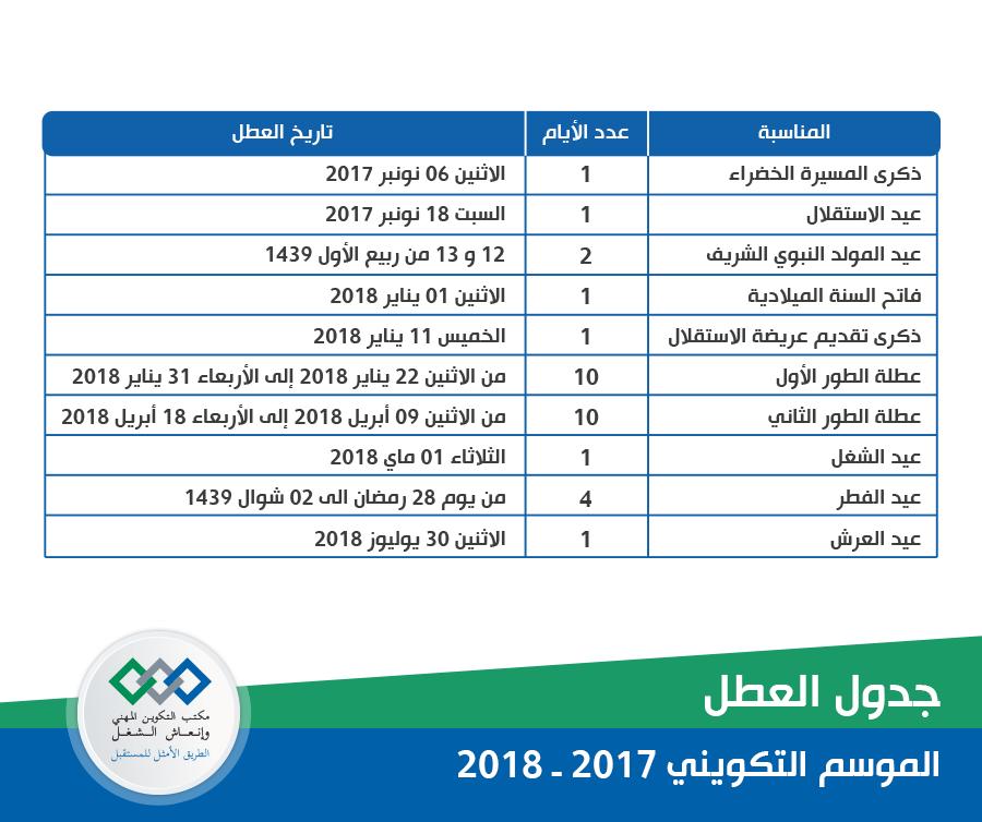 لائحة عطل التكوين المهني 2017-2018