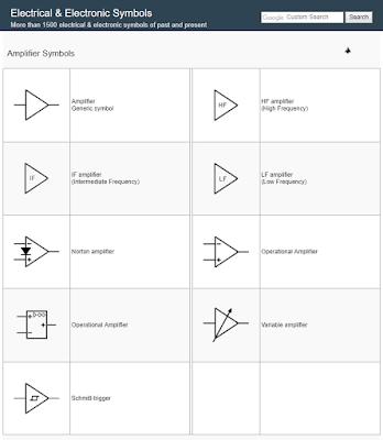 Amplifier Symbols