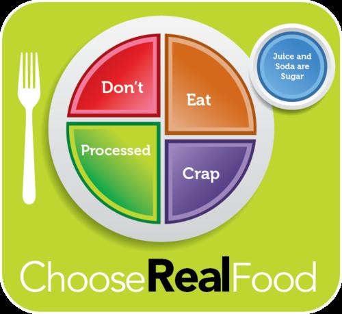 No Processed Food Recipe Book