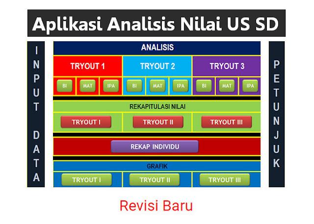 Aplikasi Analisis Nilai SD
