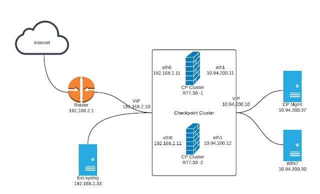 Understanding TCPDUMP Output - Cyber Security Memo