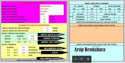 Download Master Aplikasi Analisis Hasil Ulangan UTS UAS dan UKK