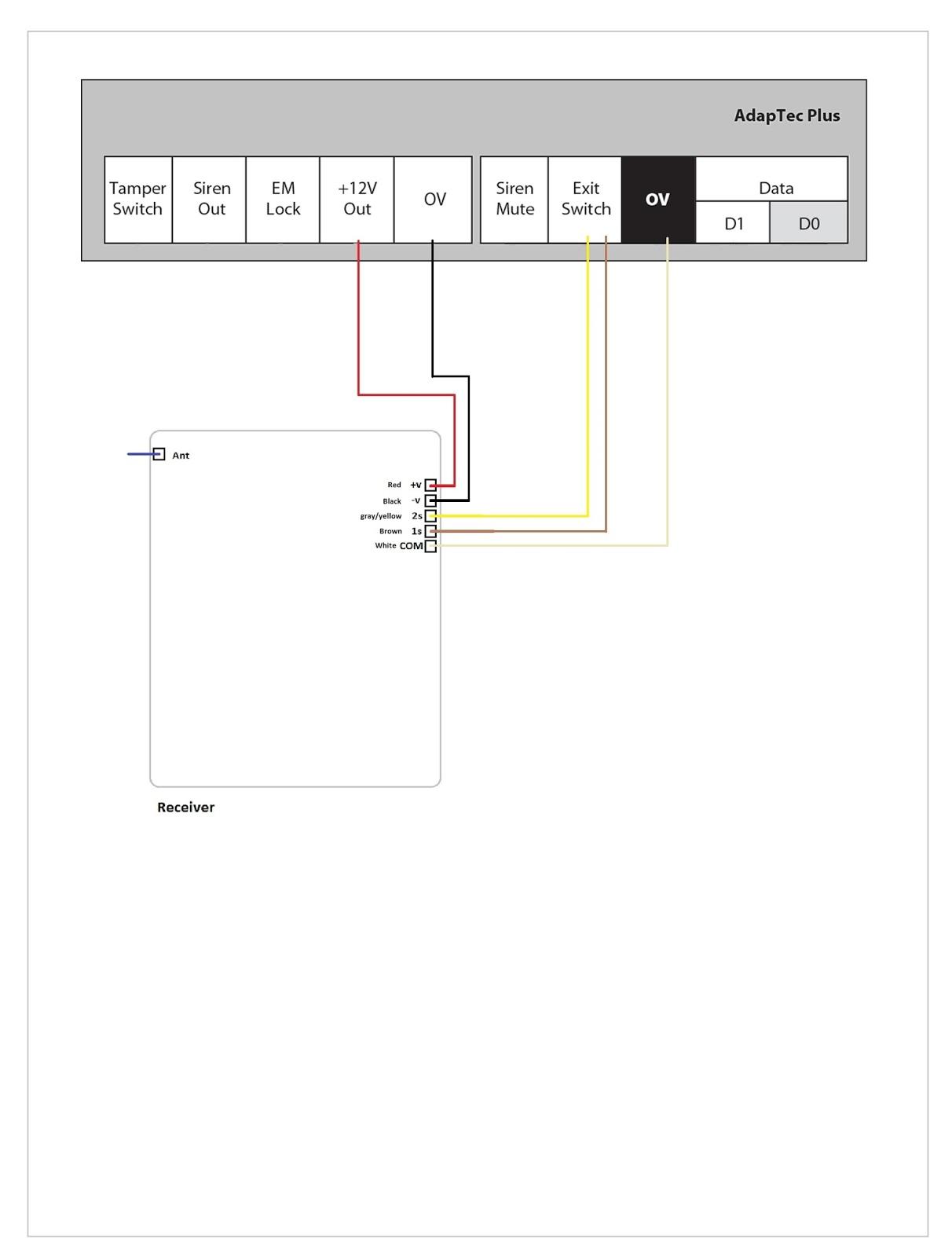 pairing a door remote control with adaptec plus [ 1212 x 1600 Pixel ]