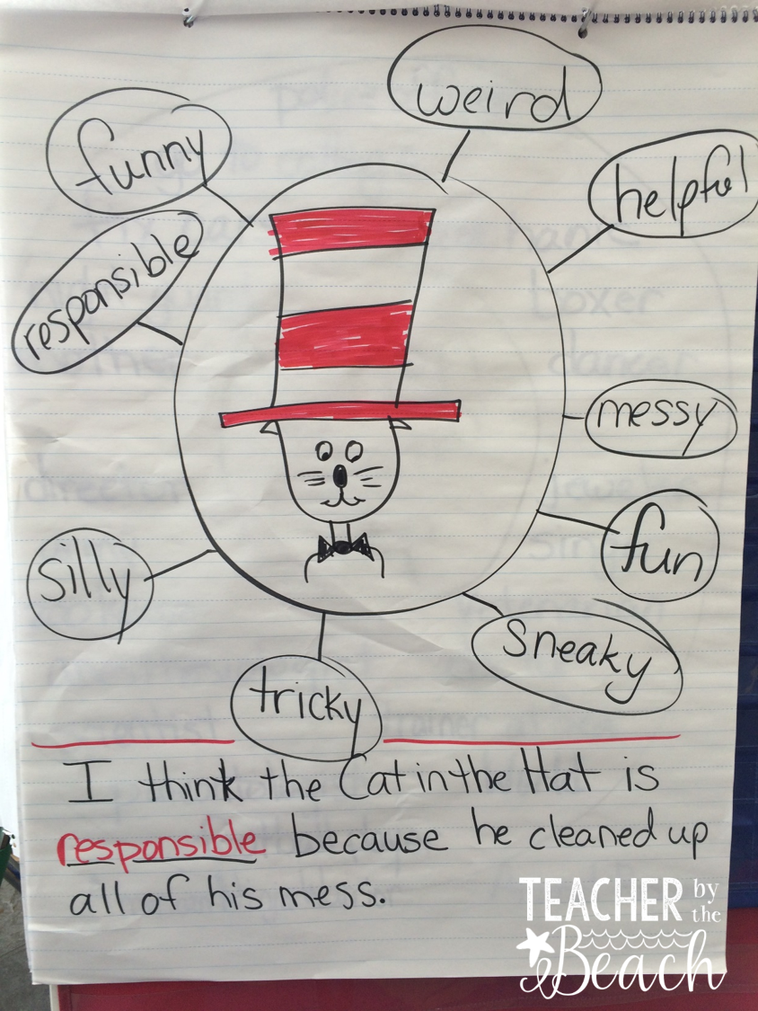 an analysis of the cat in the hat a book by dr seuss The cat in the hat has forever remained to be one of the most popular figures in children's literature ever dr seuss' superb rhyming text is as creative as it is funny he easily finds the perfect rhyming of each word while telling a story through his rhymes.