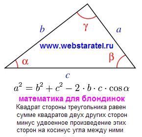 Теорема косинусов. Математика для блондинок.