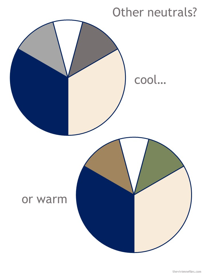 navy and beige color wheels with other neutral colors as accent colors