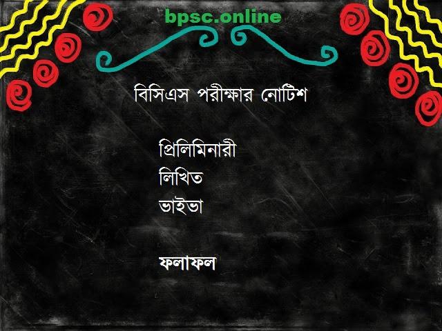 Notices of BCS Exam