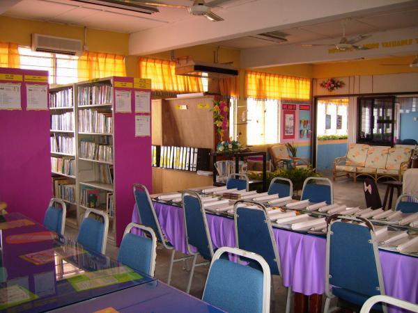 Panduan Perancangan Strategik Pusat Sumber Sekolah Cikgu Share