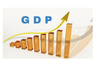 WHAT IS GDP / GDP/GROSS DOMESTIC PRODUCT
