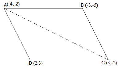 NCERT Solutions for Class 10th: Ch 7 Coordinate Geometry