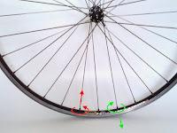 centrowanie kół rowerowych - kierunki obracania nypli
