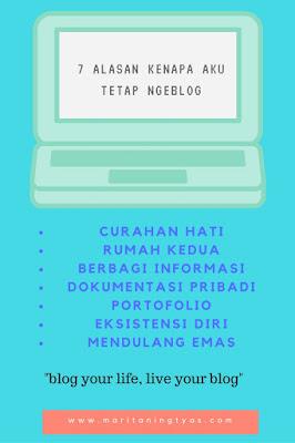 7 Alasanku Ngeblog