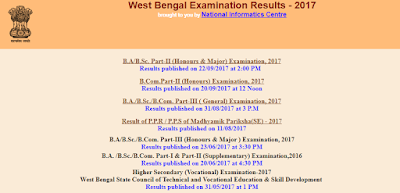 wbresults.nic.in WB 10th Result 2018