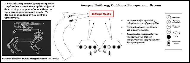 Άσκηση επίθεσης ομάδας