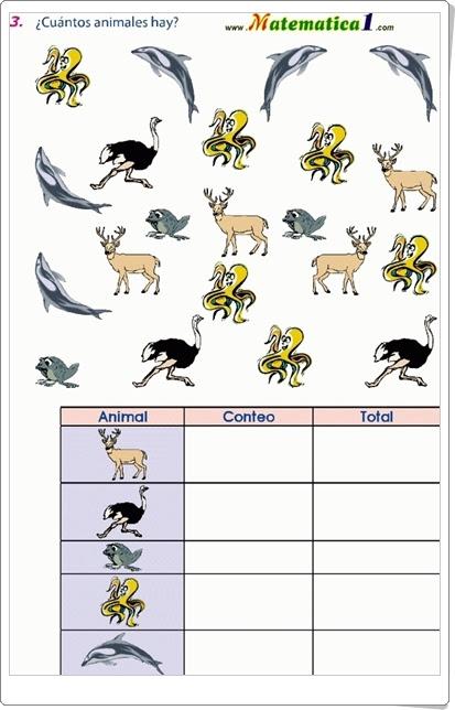 """""""¿Cuántos animales cuentas?"""" (Ficha de iniciación a la estadística de Primaria)"""