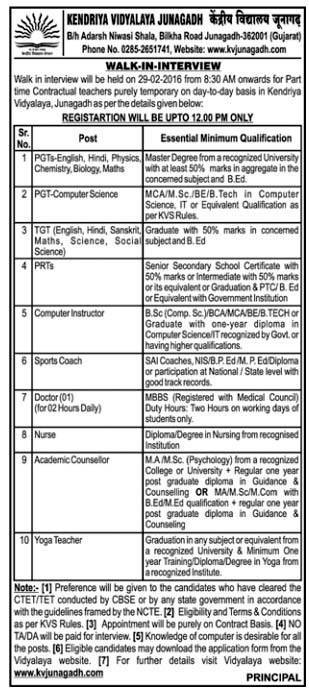 Kendriya Vidyalaya Junagadh Various Recruitment 2016