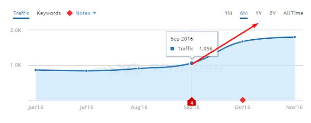 47ecc96240 Egy szó mint száz tényleg nem érdemes sokáig halogatni a HTTPS migrálást !