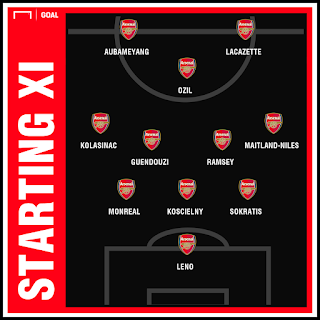 Arsenal Line According Goal.Com