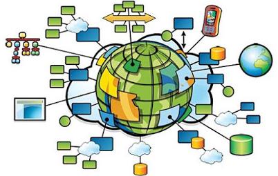 Pengertian Sistem Geografis Menurut Para Ahli Beserta Komponen Dan Contohnya Terlengkap