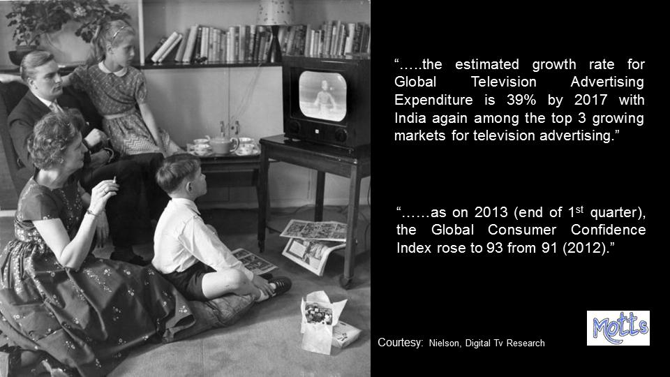 TV Ads Influence Consumer Behavior