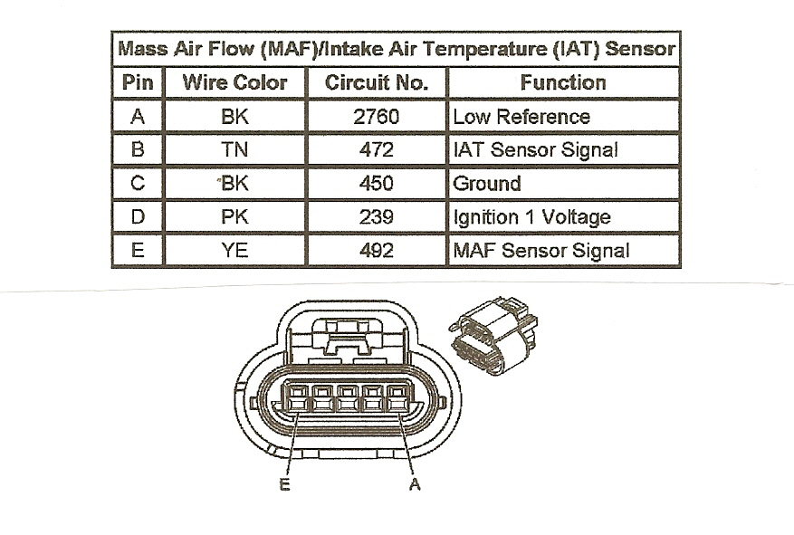 Gm Maf Sensor Wiring Diagram - Wiring Diagram Variable Maf Sensor Wiring Diagram Chevy Impala on