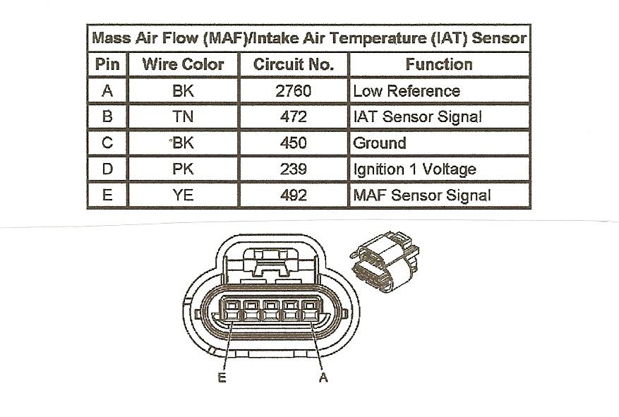 ford mass air flow sensor wiring diagram 2001  pioneer deh
