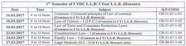 Sri Venkateswara University Time Table