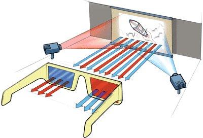 f37450216 كيفية صنع نظارة 3D ثلاثية الابعاد يدويا بادوات بسيطة جدا :How to ...