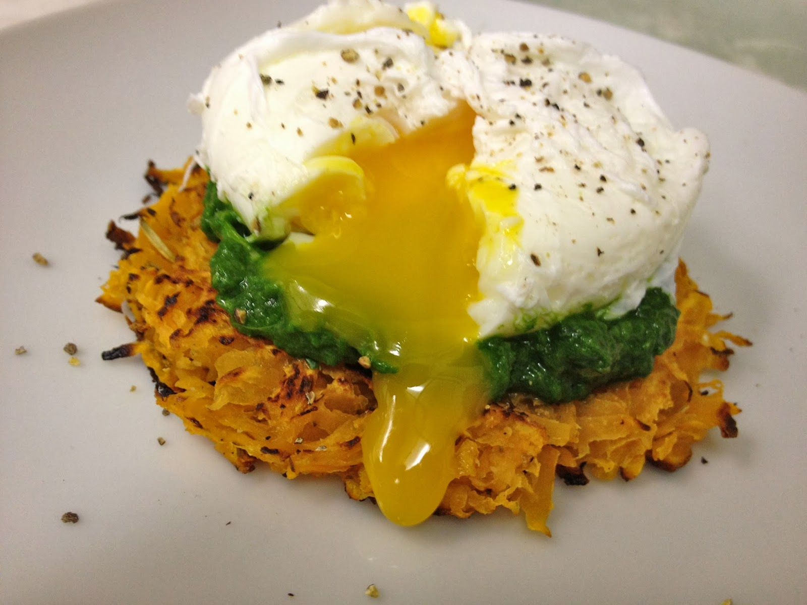 Potato Rosti with Poached Egg and Bacon Recipe forecasting