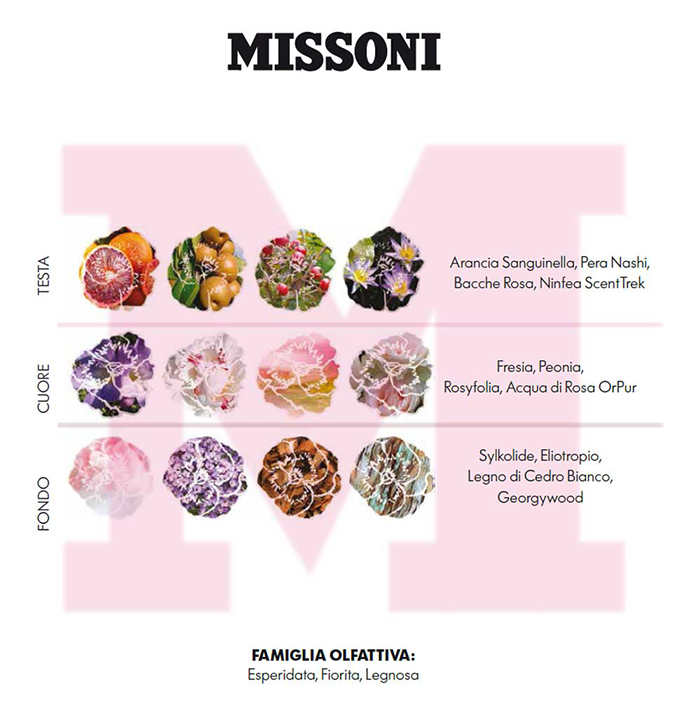 missoni profumo caratteristiche