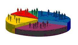 Blog Mateguay bloga: Estatistika eta probabilitatea Unitate ...