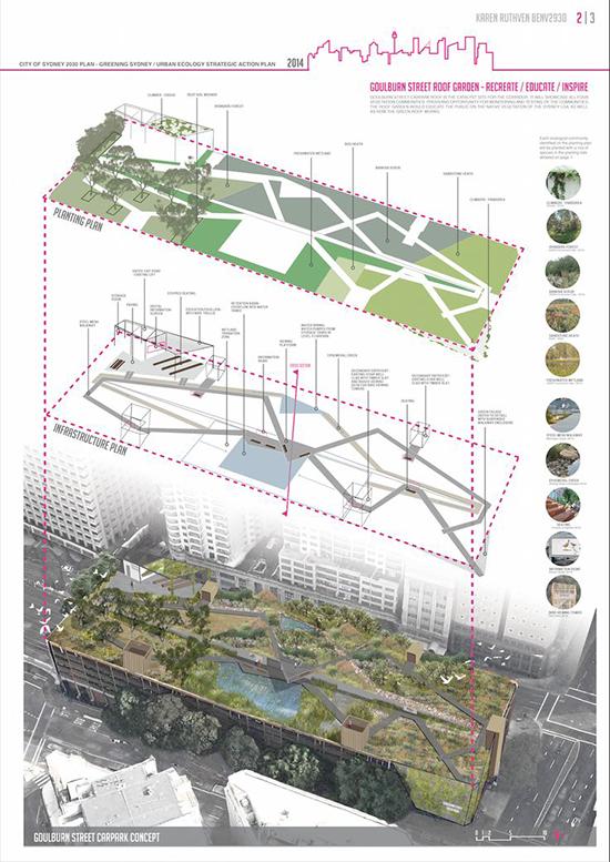 portofolio arsitektur landscape