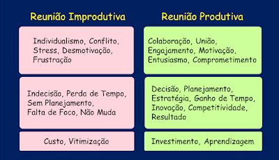 Metodologia IDM - Colaboração Estratégia Engajamento Inovação Liderança