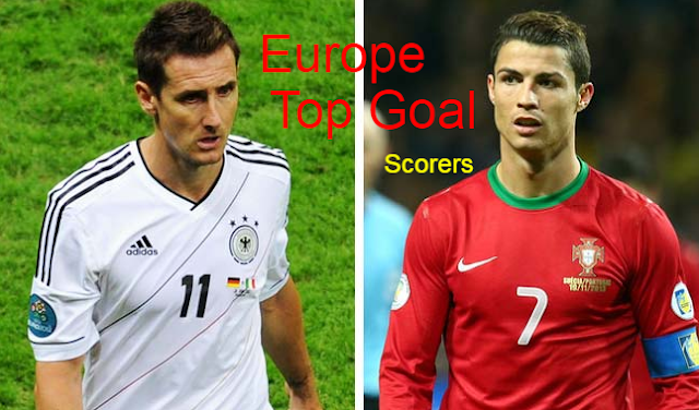 top 20, highest, leading, goal scorer, europe, international, football, list.