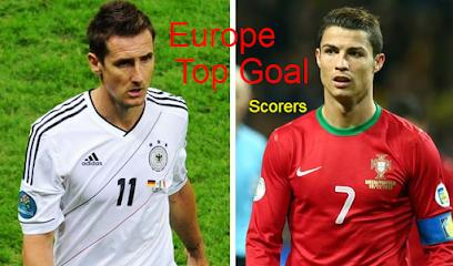 top 20, highest, leading, goal scorer, europe, international, football, list.
