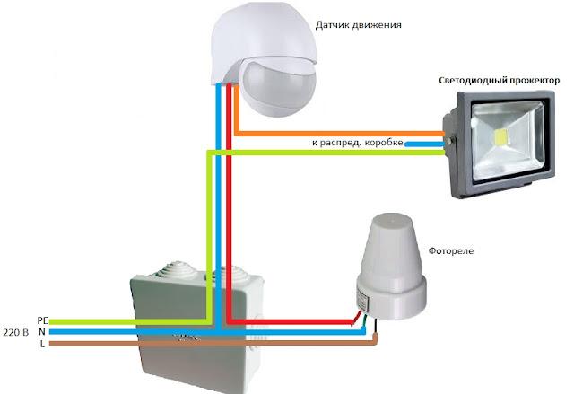 фотореле для светодиодного светильника даже если скоро