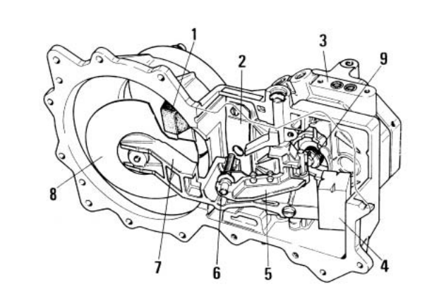 Mecánica Virtual: Electromecánica: Manual de componentes