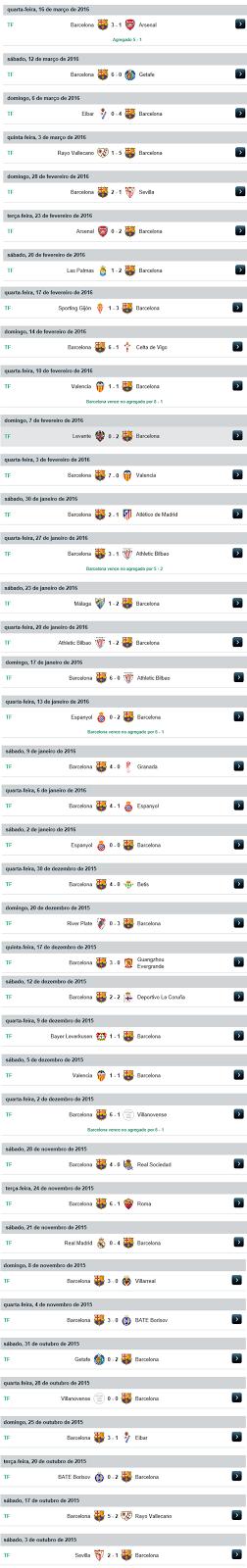 time do barcelona