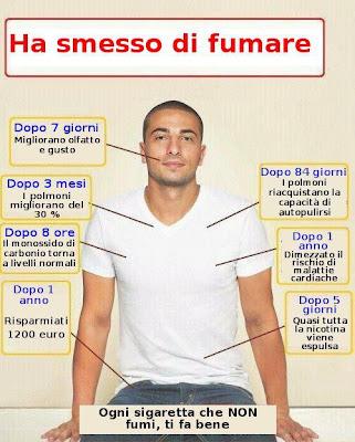 Psicologo Ipnosi Milano per smettere di fumare