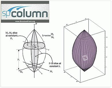 Download structurepoint spcolumn v510 software untuk merancang download structurepoint spcolumn v510 software untuk merancang kolom beton ccuart Image collections