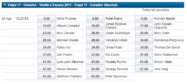 Apuestas Etapa 11 - Vuelta a España 2017