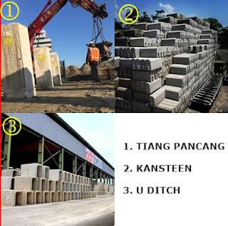Jenis Eelemen Beton Pracetak
