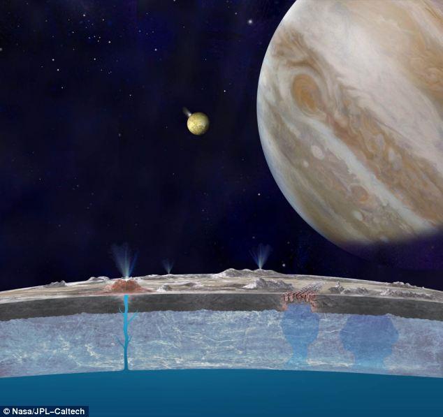 Oceano salgado em Europa, lua de Júpiter - NASA - JPL