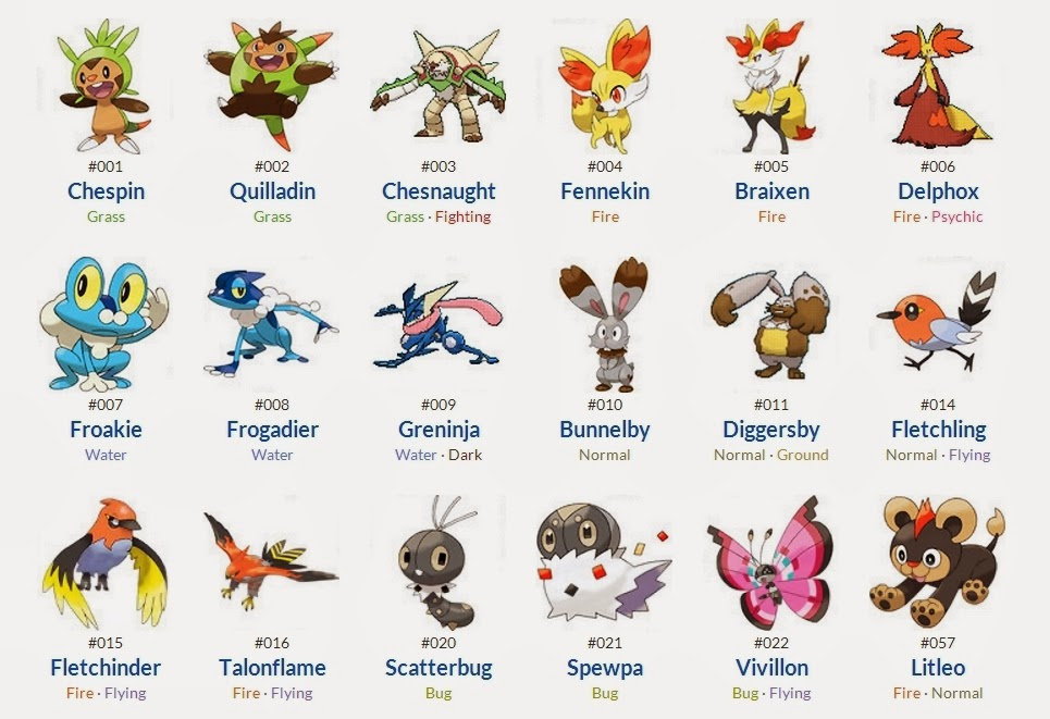 All Pokemon X And Y Mega Evolution List Pokemon x and y : pokemon list