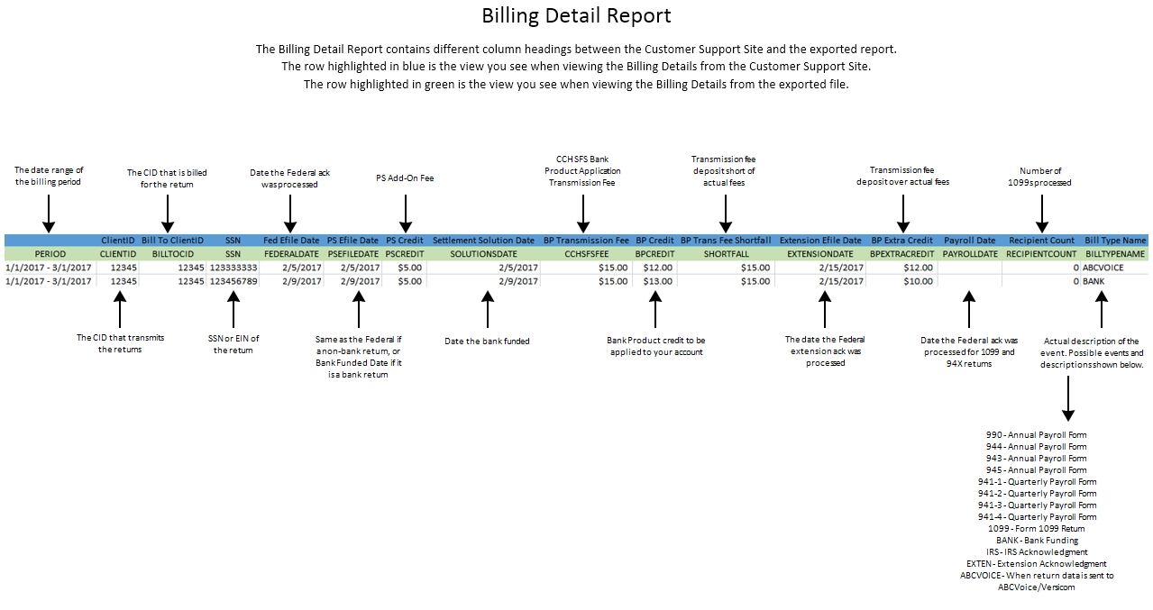 Where to Access Fee and Billing Information & Pay Outstanding ...