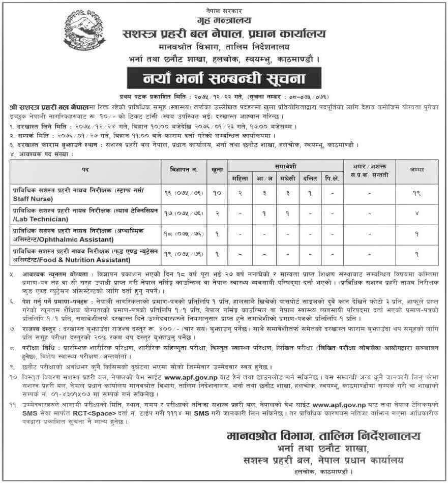 Armed Police Force Nepal Vacancy Notice