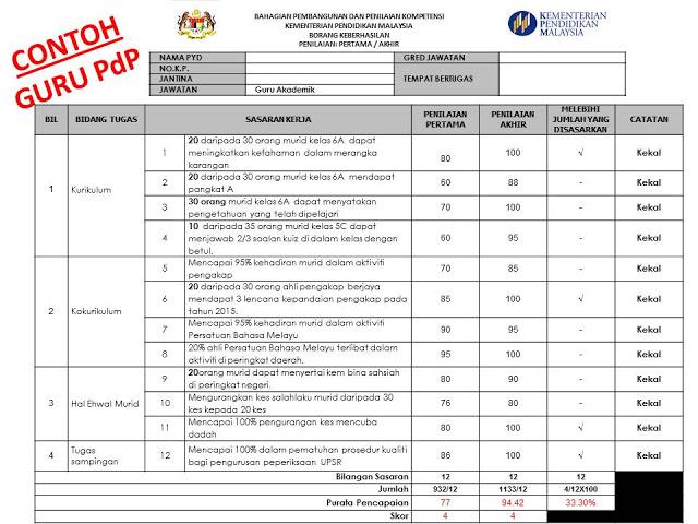 Contoh Borang Keberhasilan Guru Akademik Wall Ppx