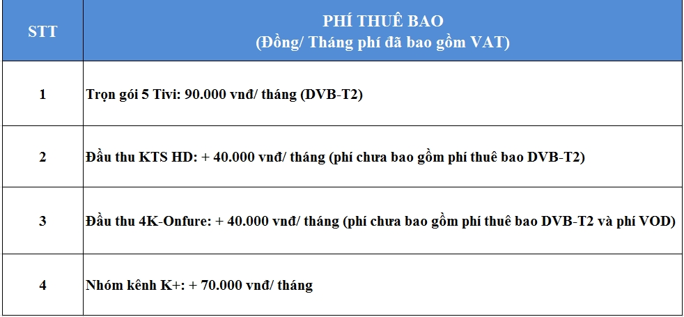 bang-gia-truyen-hinh-cap-cua-vtvcab-tai-ho-chi-minh