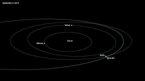 Asteróide 2014 RC passa próximo da Terra no dia 7 de setmebro
