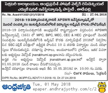 APSWREIS Inter notification 2018, apswr Jr college admissions